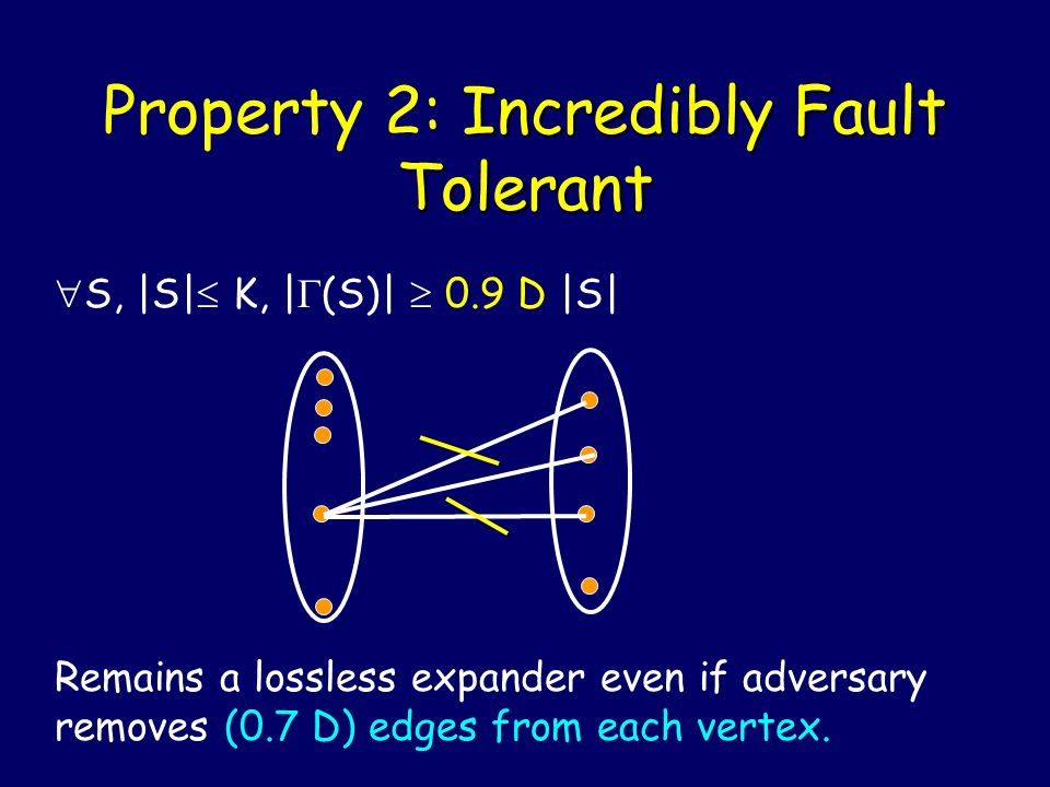 Property 2: Incredibly Fault Tolerant