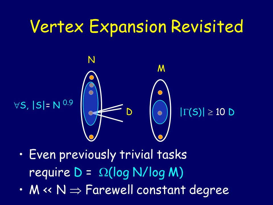 Vertex Expansion Revisited