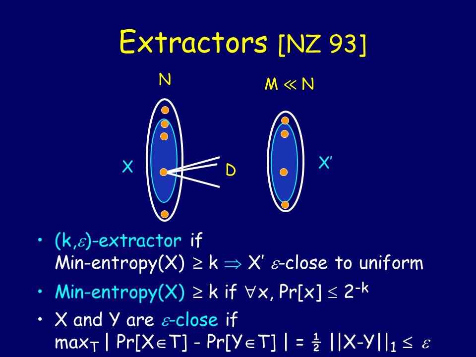 Extractors [NZ 93] N. M ≪ N. X' X. D. (k,)-extractor if Min-entropy(X)  k  X' -close to uniform.