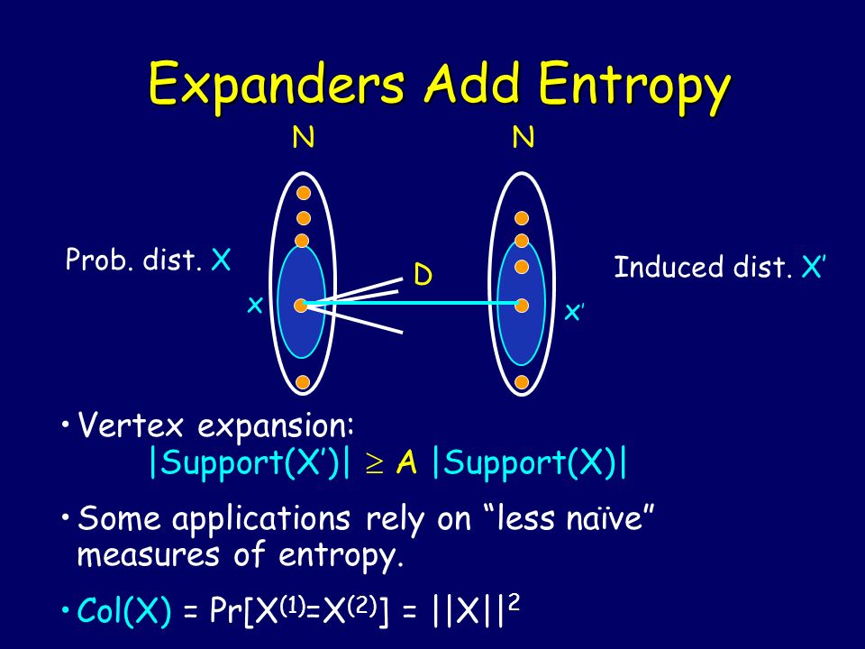 Expanders Add Entropy Vertex expansion: |Support(X')|  A |Support(X)|
