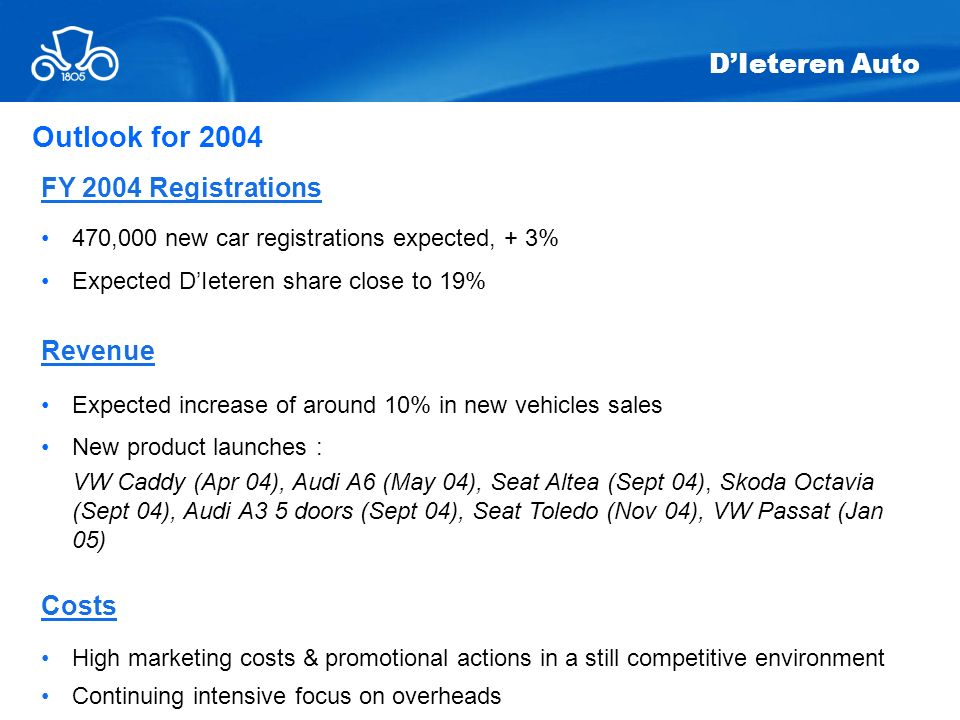 Outlook for 2004 D'Ieteren Auto FY 2004 Registrations Revenue Costs