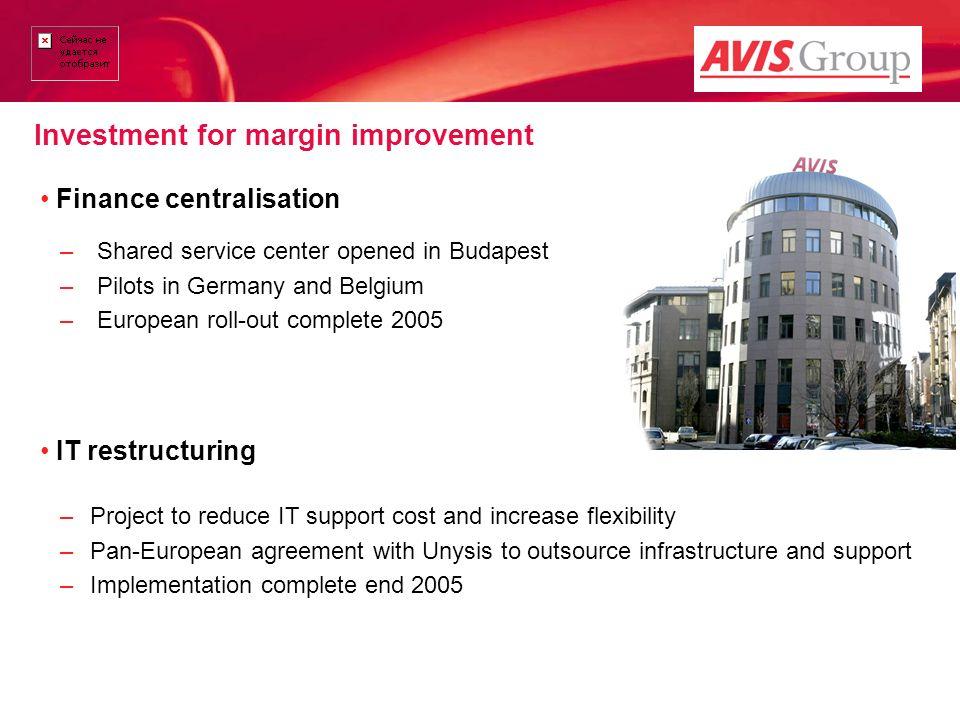 Investment for margin improvement