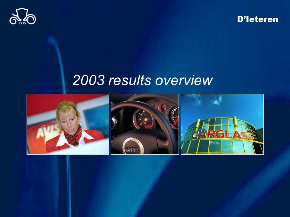 D'Ieteren 2003 results overview