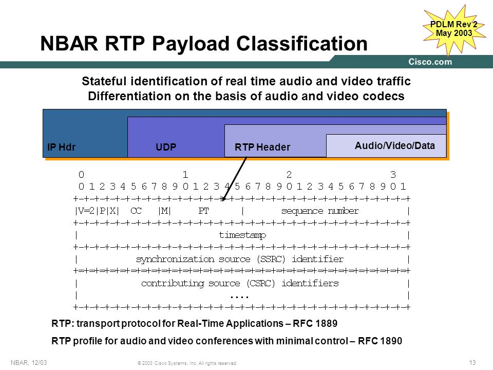NBAR RTP Payload Classification