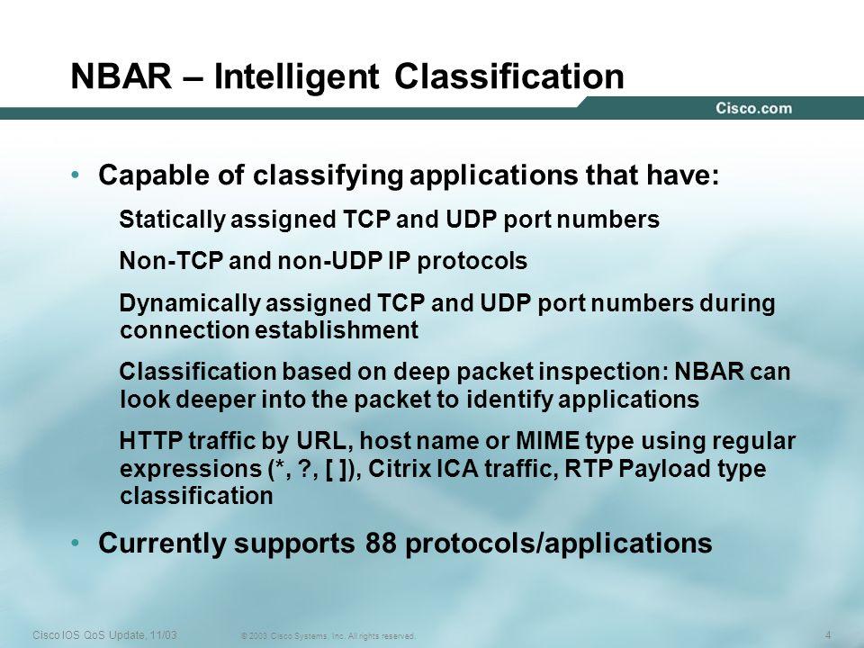 NBAR – Intelligent Classification