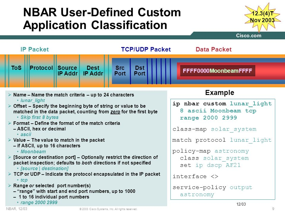 NBAR User-Defined Custom Application Classification