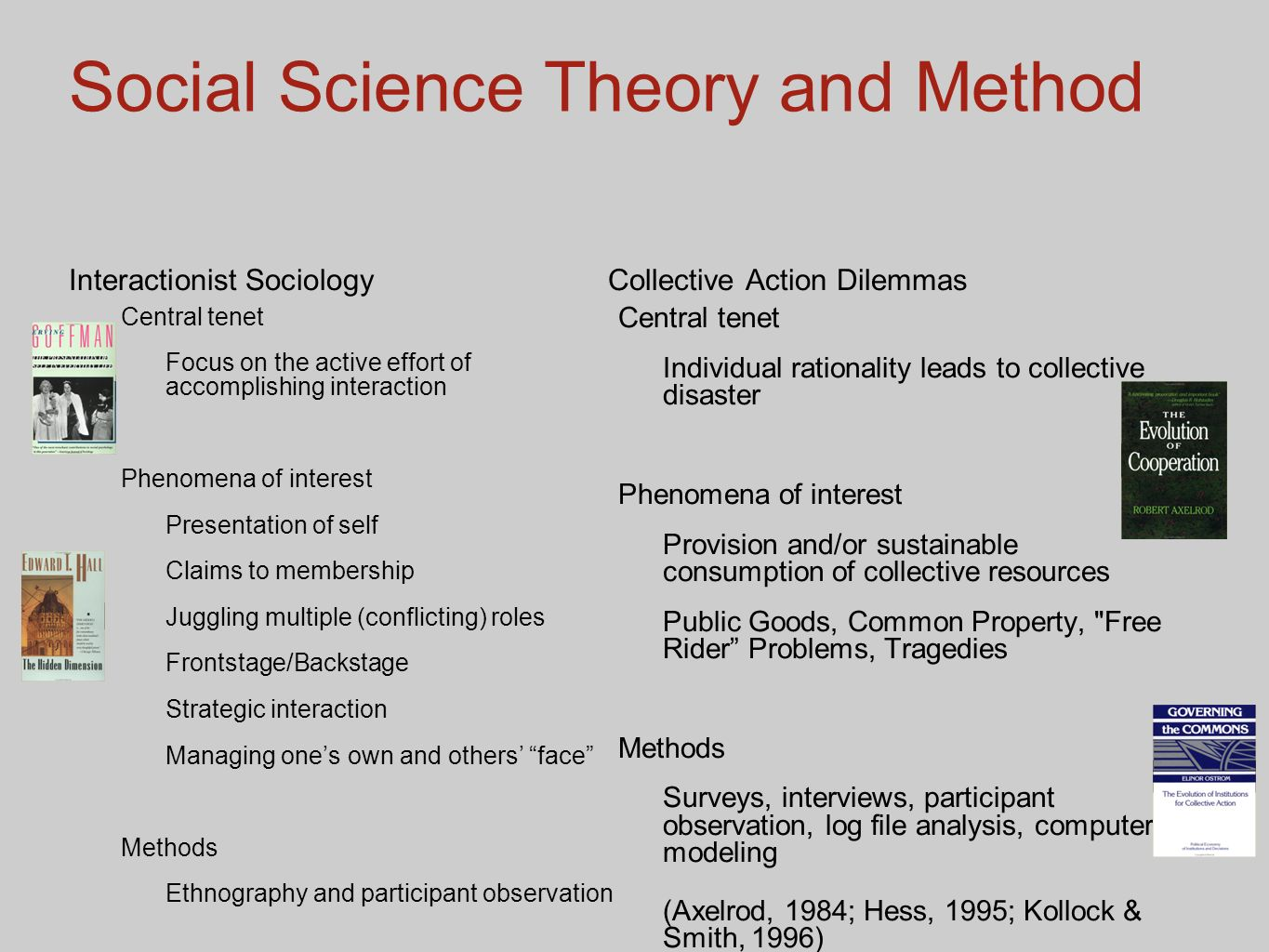 Social Science Theory and Method
