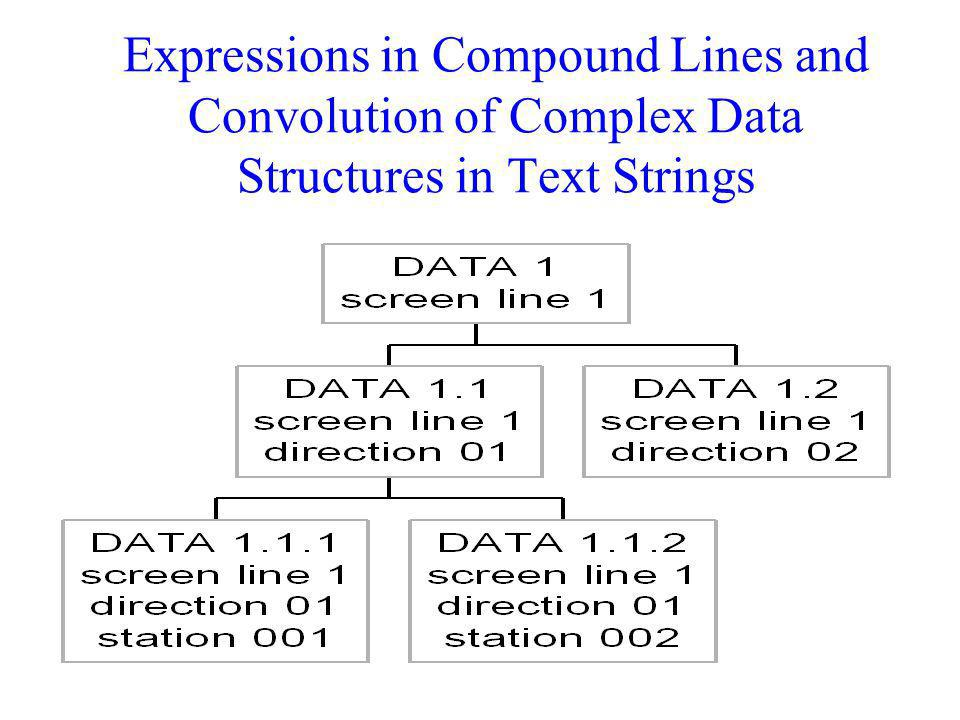 Expressions in Compound Lines and Convolution of Complex Data Structures in Text Strings