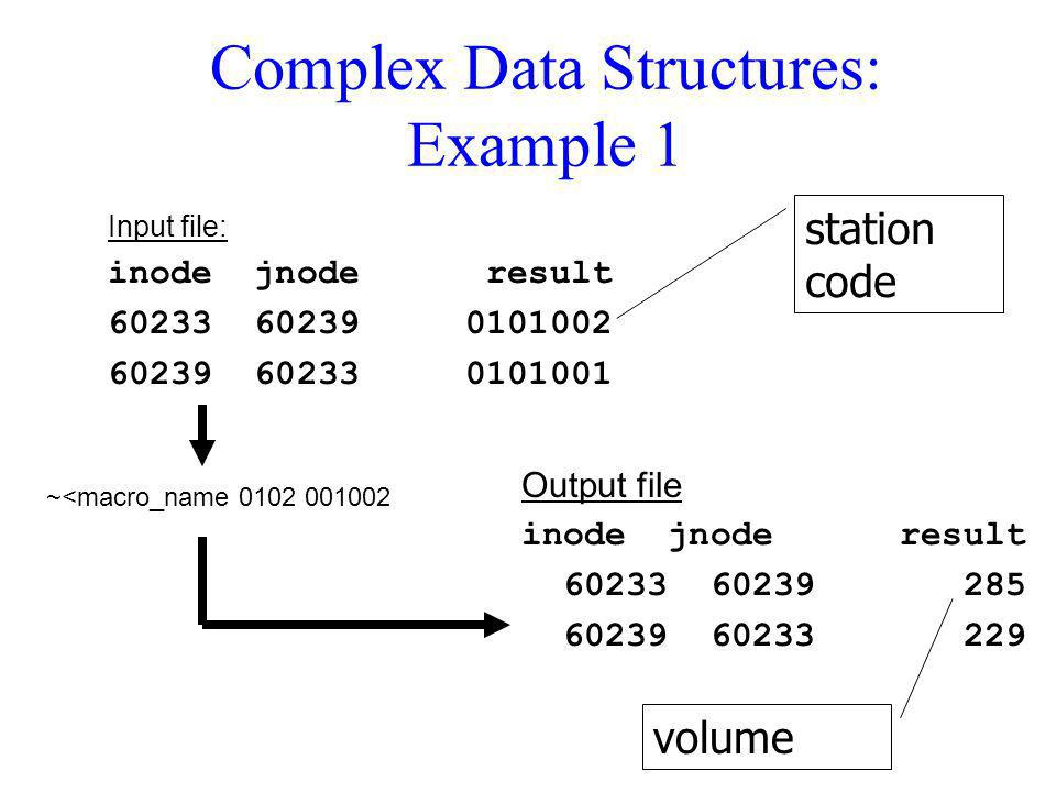 Complex Data Structures: Example 1
