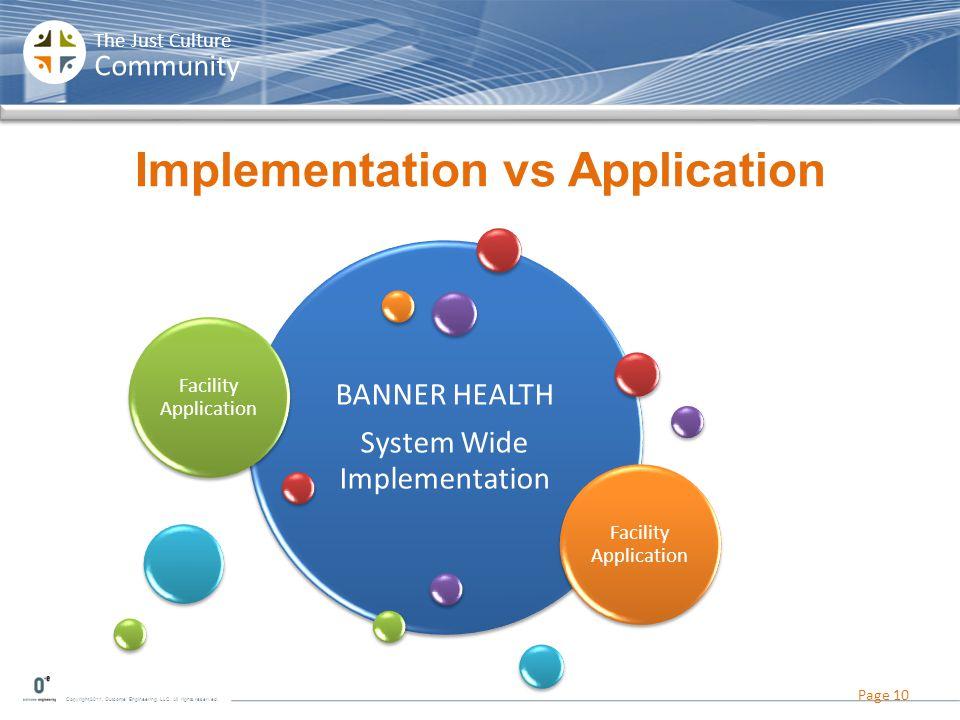 Implementation vs Application