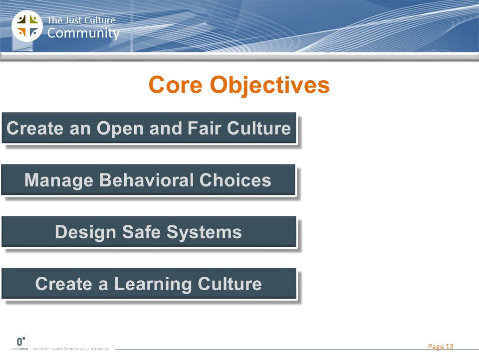 Core Objectives Create an Open and Fair Culture