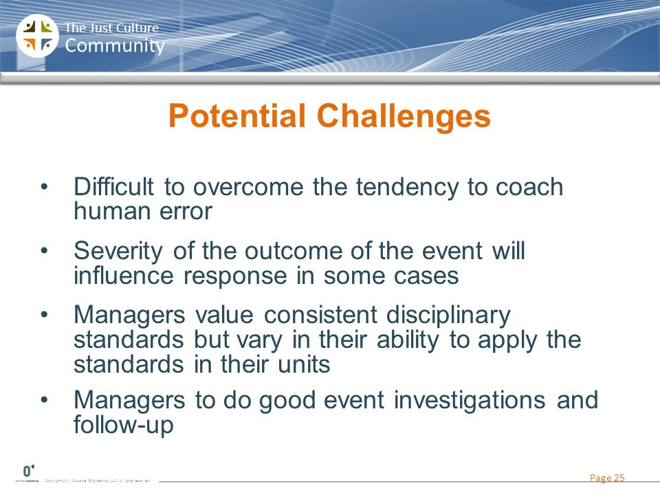 Potential Challenges Difficult to overcome the tendency to coach human error.