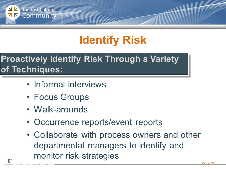 Identify Risk Proactively Identify Risk Through a Variety of Techniques: Informal interviews. Focus Groups.