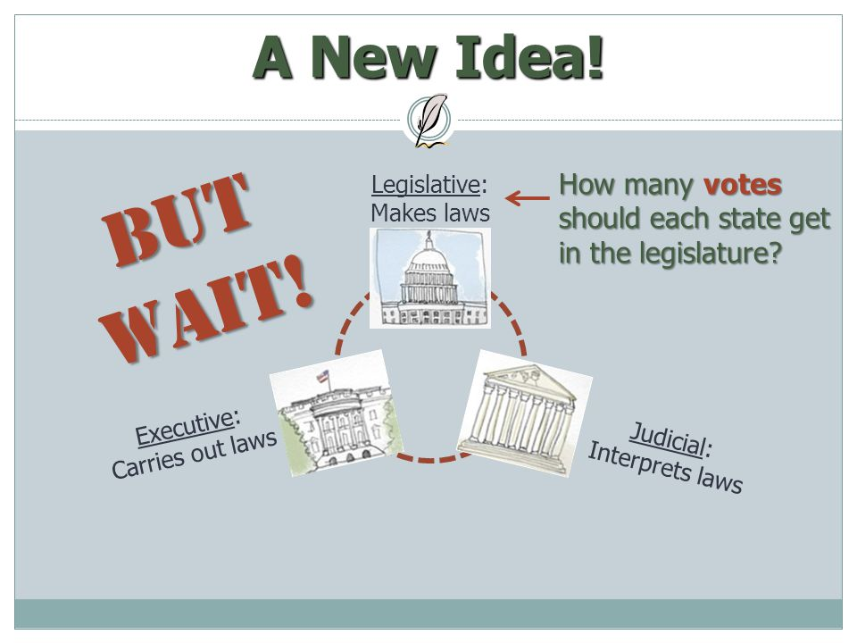 A New Idea! Legislative: Makes laws. How many should each state get in the legislature votes.