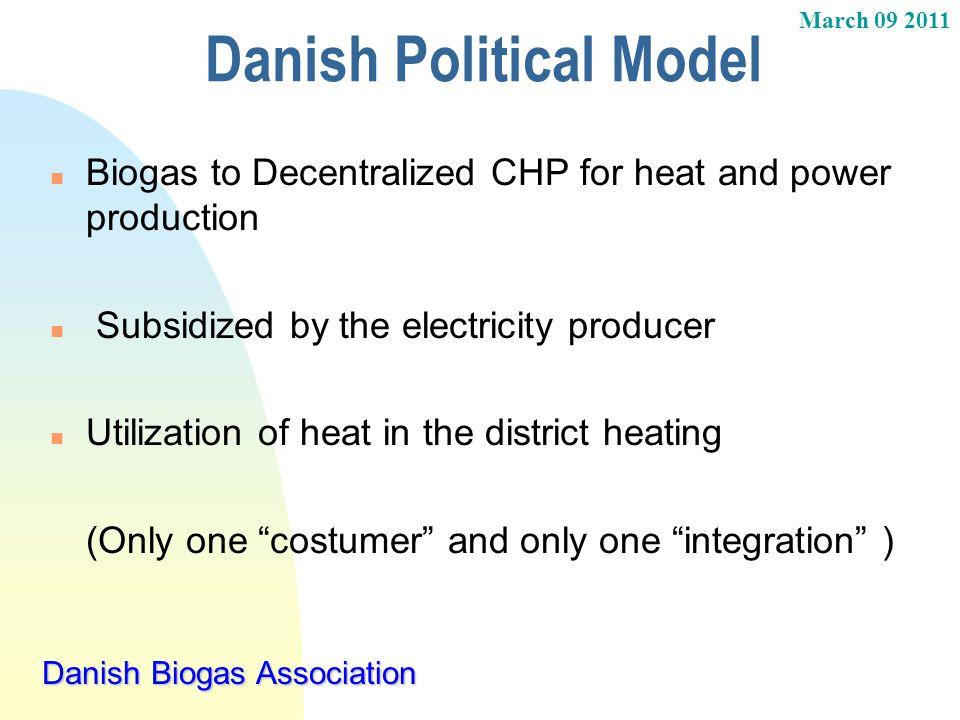 Danish Political Model