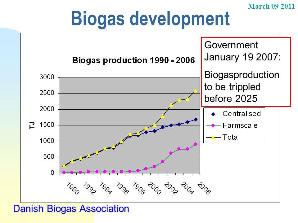 Biogas development Government January 19 2007: