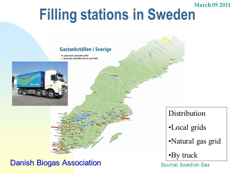 Filling stations in Sweden