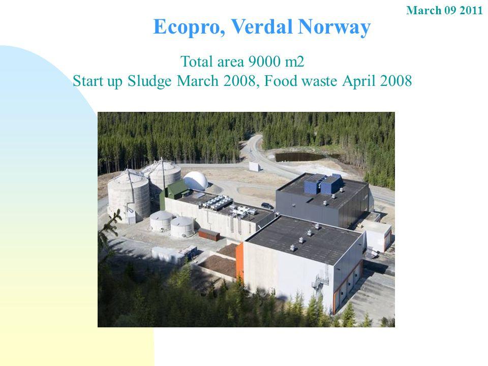 Start up Sludge March 2008, Food waste April 2008