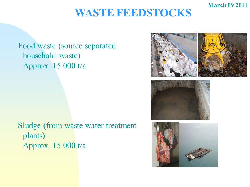 WASTE FEEDSTOCKS Food waste (source separated household waste)