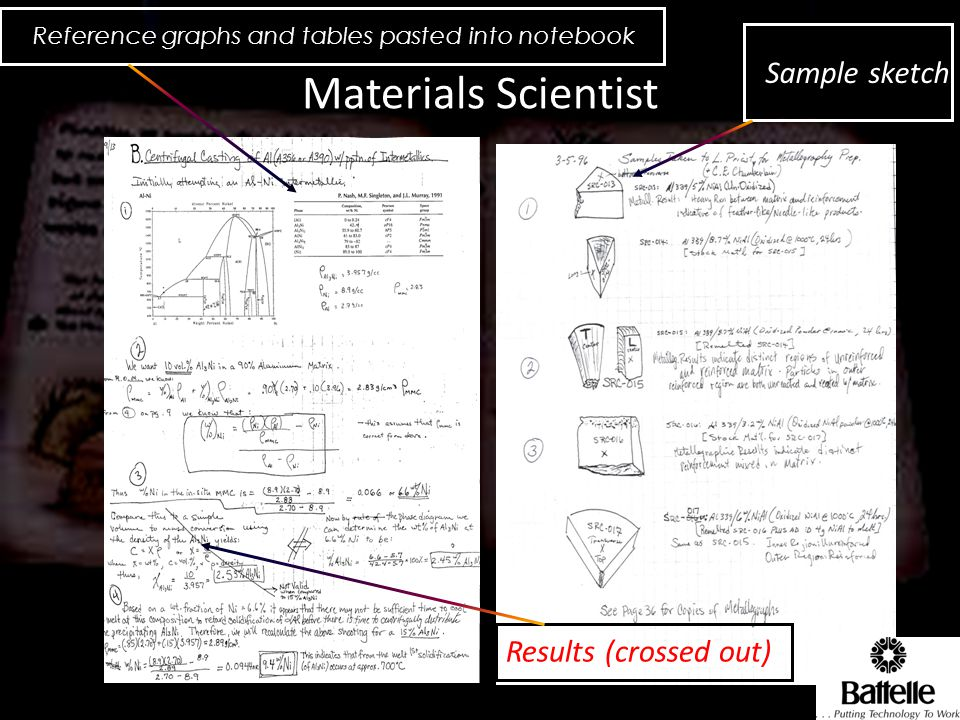 Materials Scientist Sample sketch Results (crossed out)