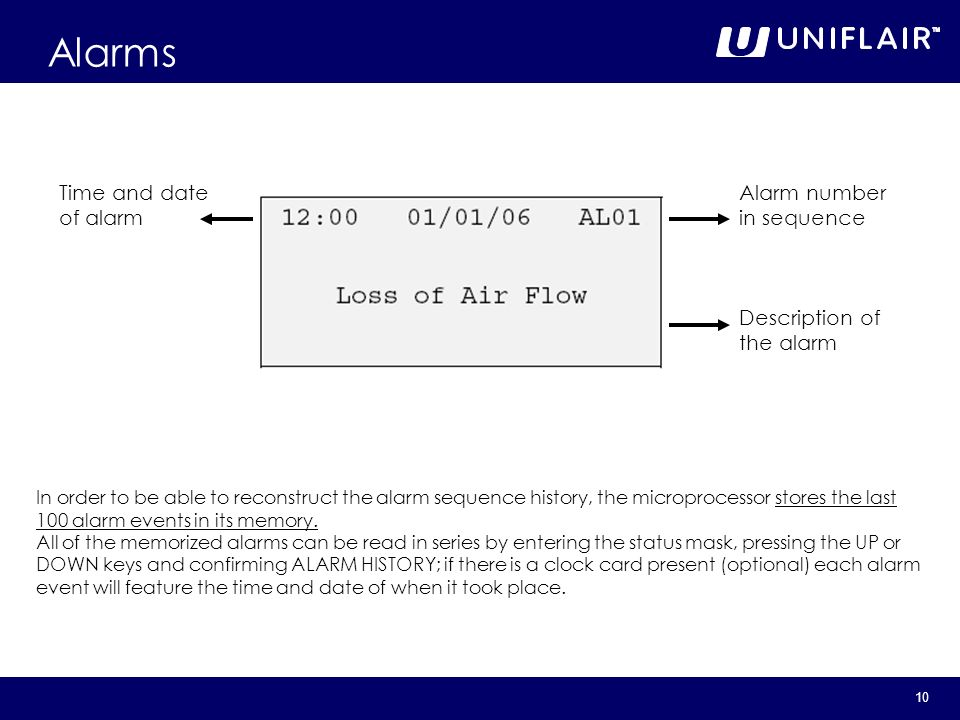 Alarms Time and date of alarm Alarm number in sequence