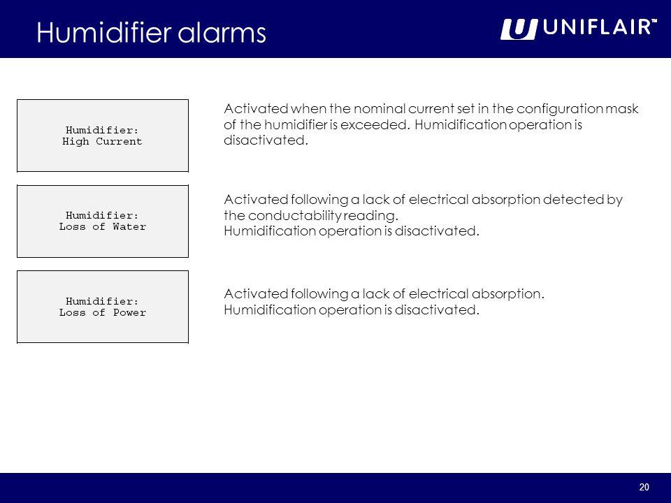 Humidifier alarms