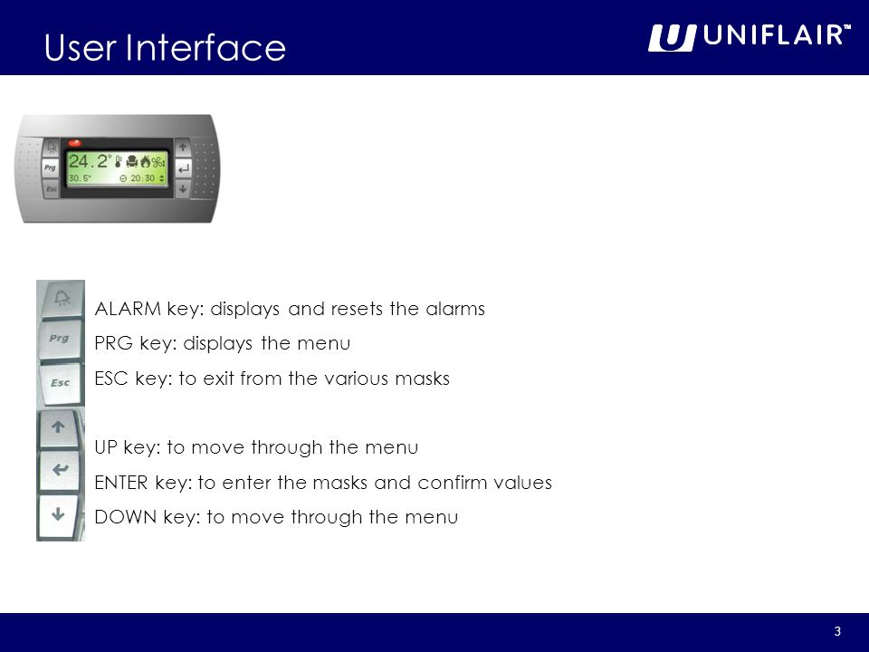User Interface ALARM key: displays and resets the alarms