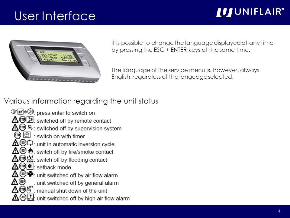 User Interface Various information regarding the unit status