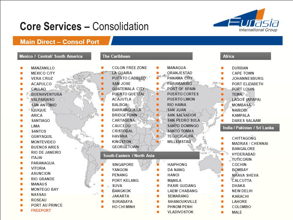 Core Services – Consolidation