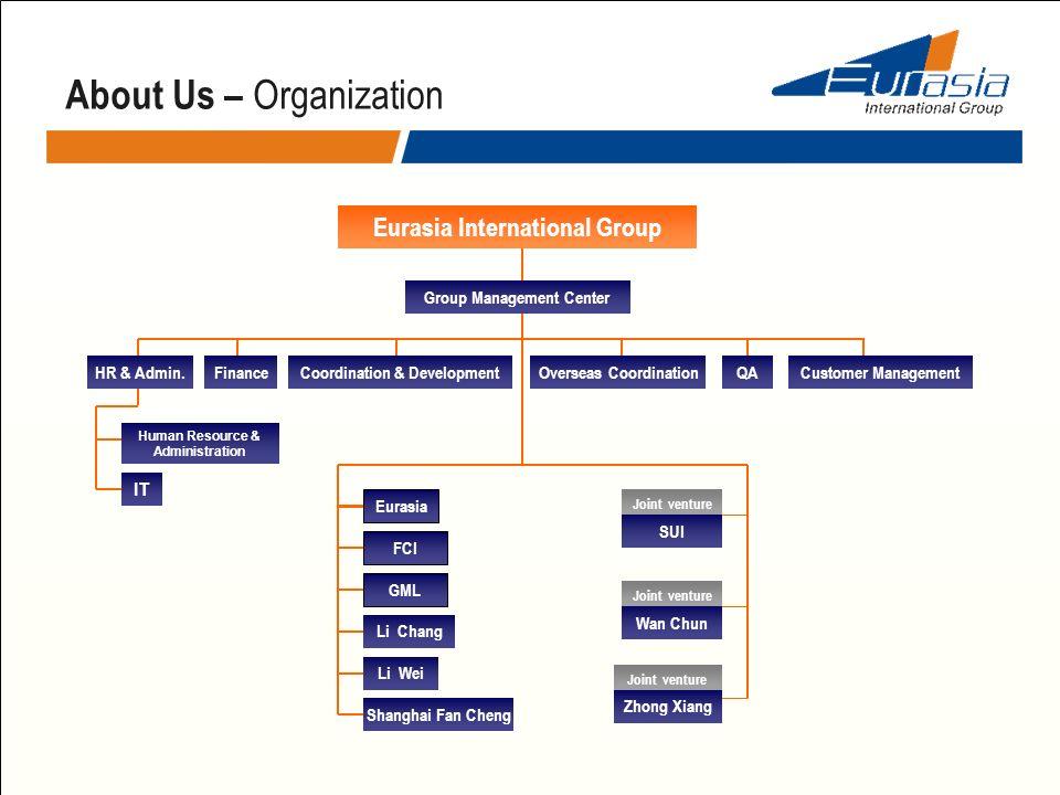 About Us – Organization