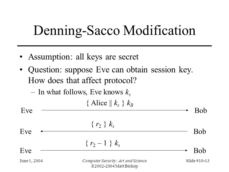 Denning-Sacco Modification