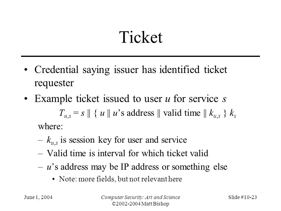Ticket Credential saying issuer has identified ticket requester