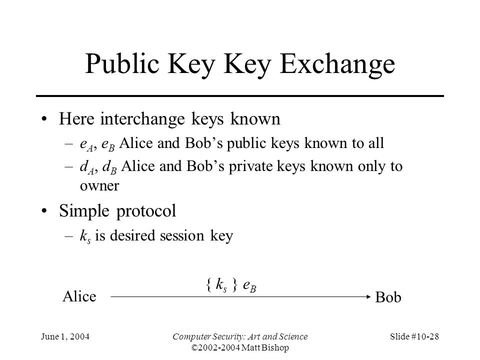 Public Key Key Exchange