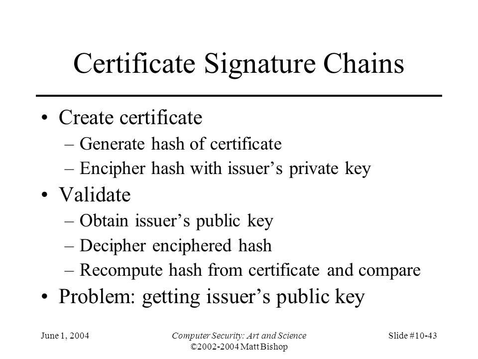 Certificate Signature Chains