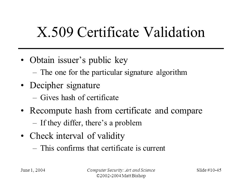 X.509 Certificate Validation