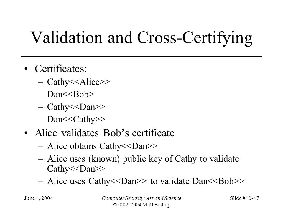 Validation and Cross-Certifying