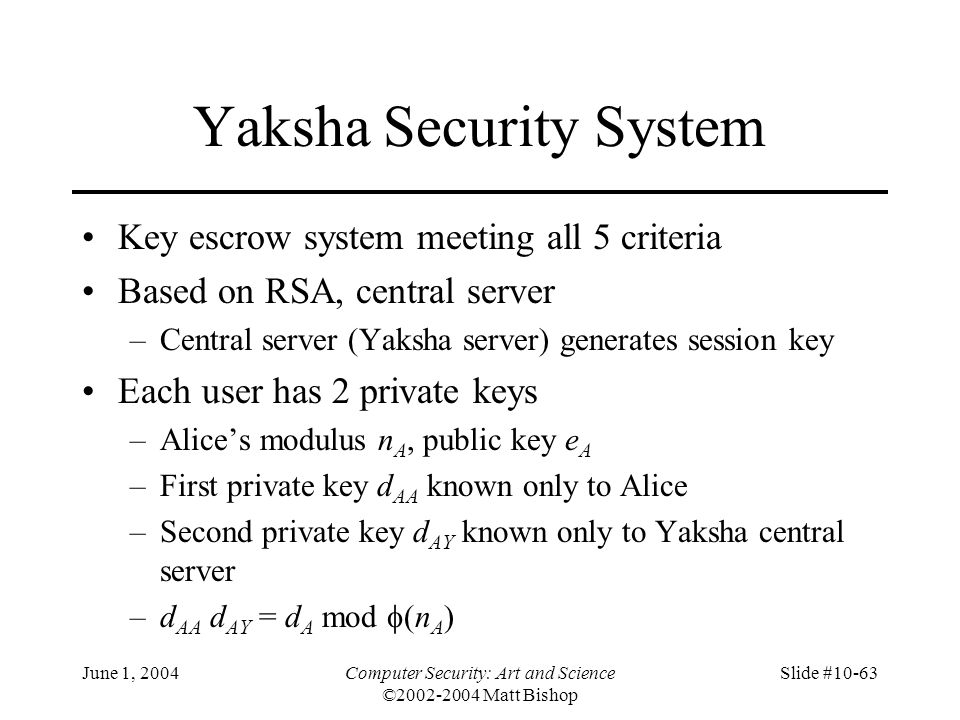 Yaksha Security System