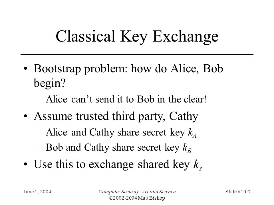 Classical Key Exchange