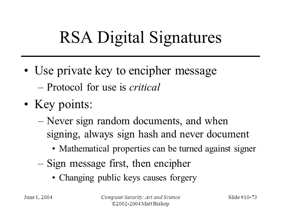 RSA Digital Signatures