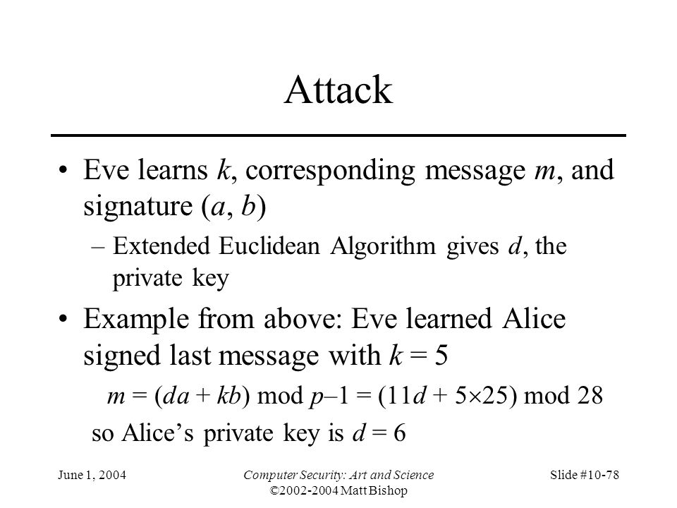 Attack Eve learns k, corresponding message m, and signature (a, b)