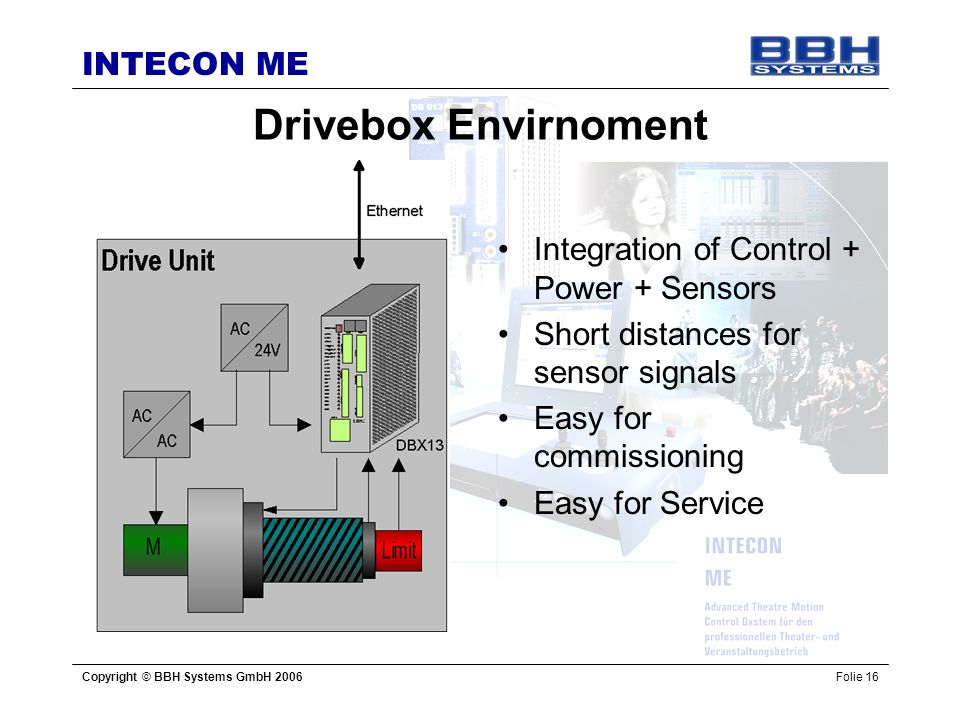 Drivebox Envirnoment Integration of Control + Power + Sensors