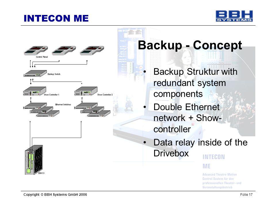 Backup - Concept Backup Struktur with redundant system components