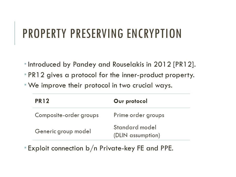 Property preserving encryption