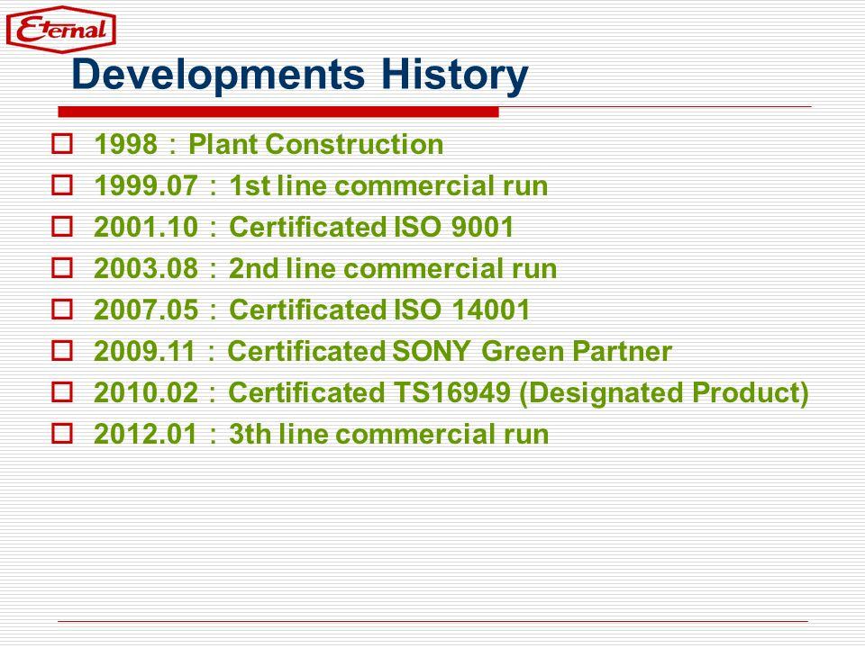 Developments History 1998:Plant Construction
