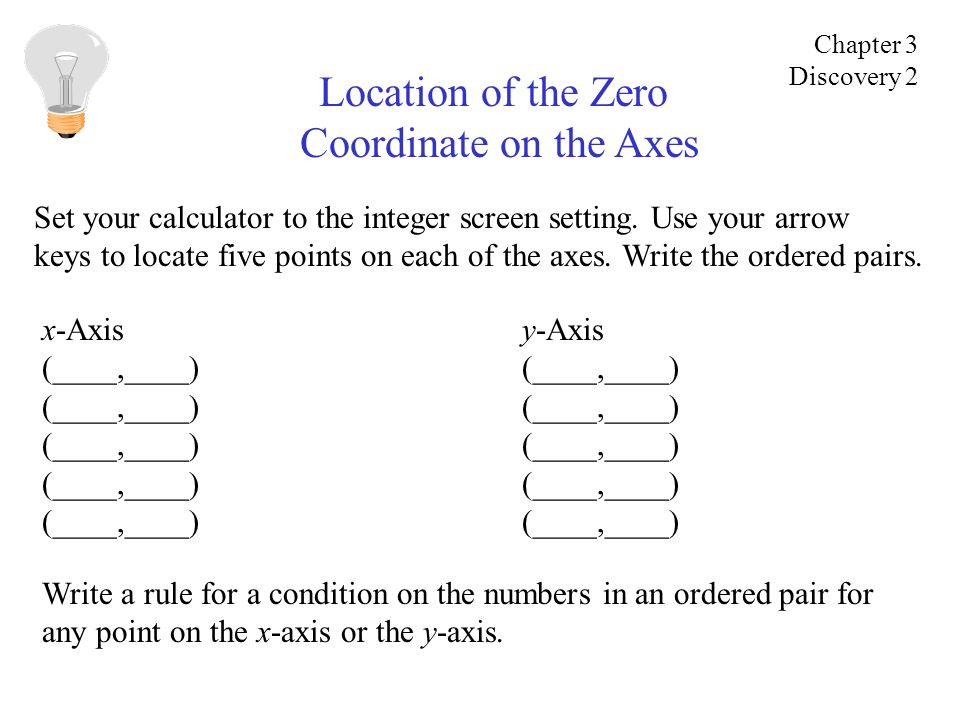 Location of the Zero Coordinate on the Axes