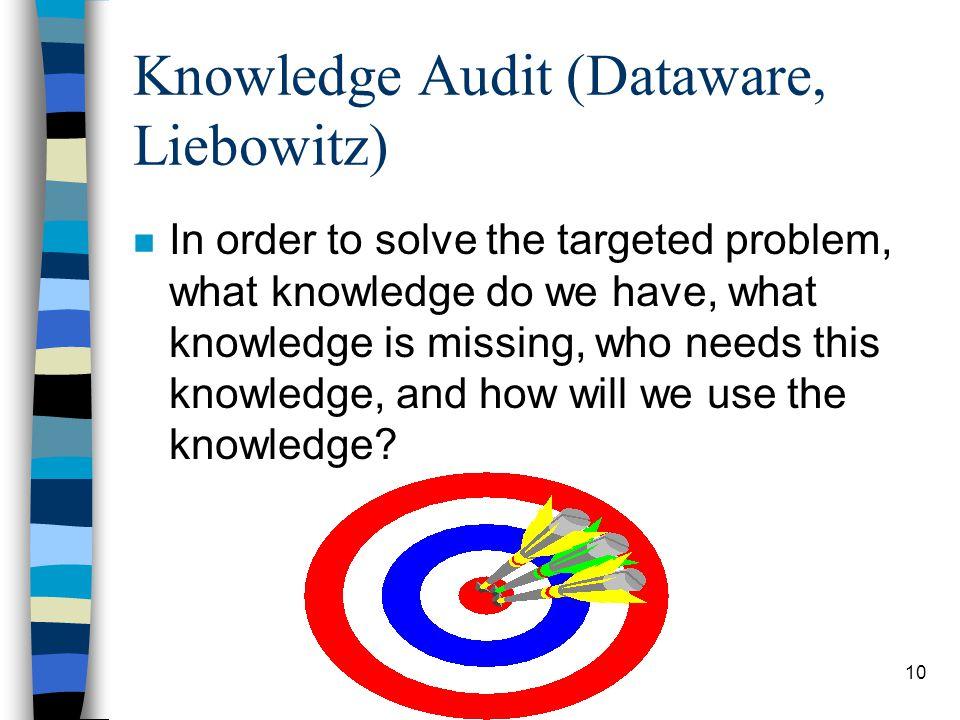 Knowledge Audit (Dataware, Liebowitz)