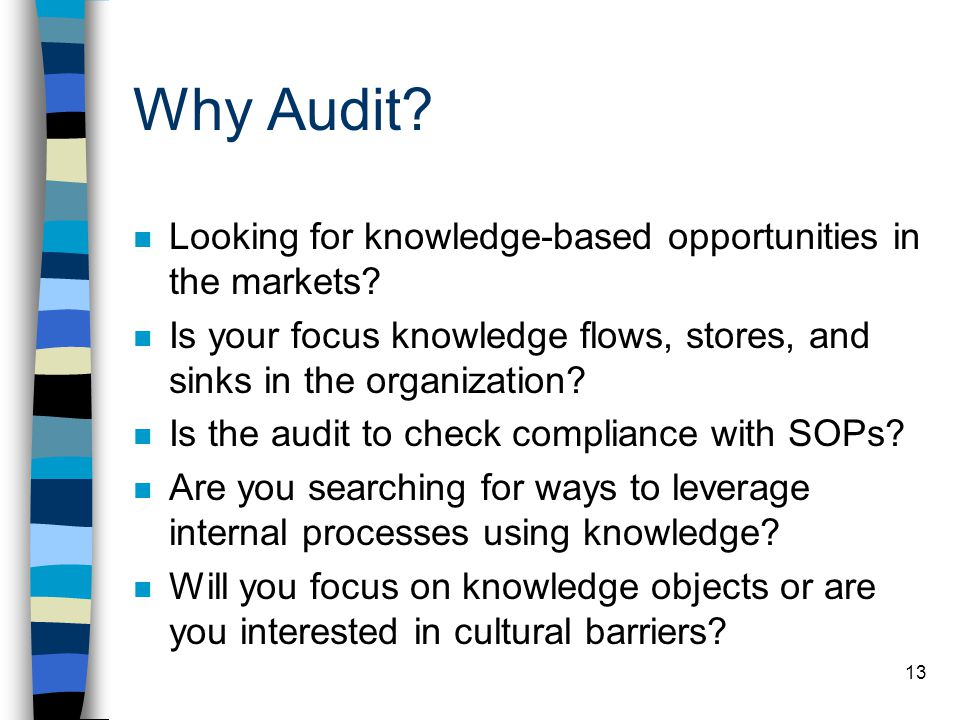 Why Audit Looking for knowledge-based opportunities in the markets