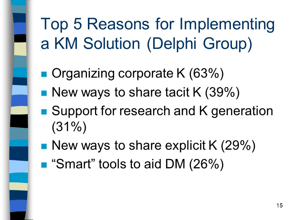 Top 5 Reasons for Implementing a KM Solution (Delphi Group)