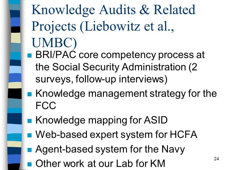 Knowledge Audits & Related Projects (Liebowitz et al., UMBC)