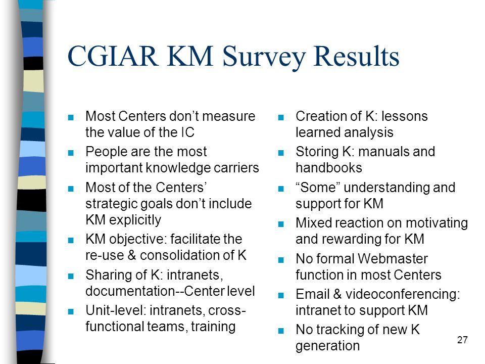 CGIAR KM Survey Results